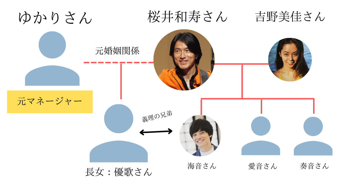 桜井海音 家族構成